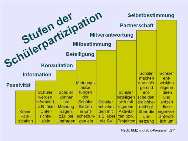 book ökologische datensätze programme für aos rechner und basic taschencomputer ti 5859 pc